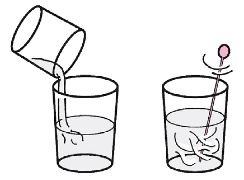 実験方法2