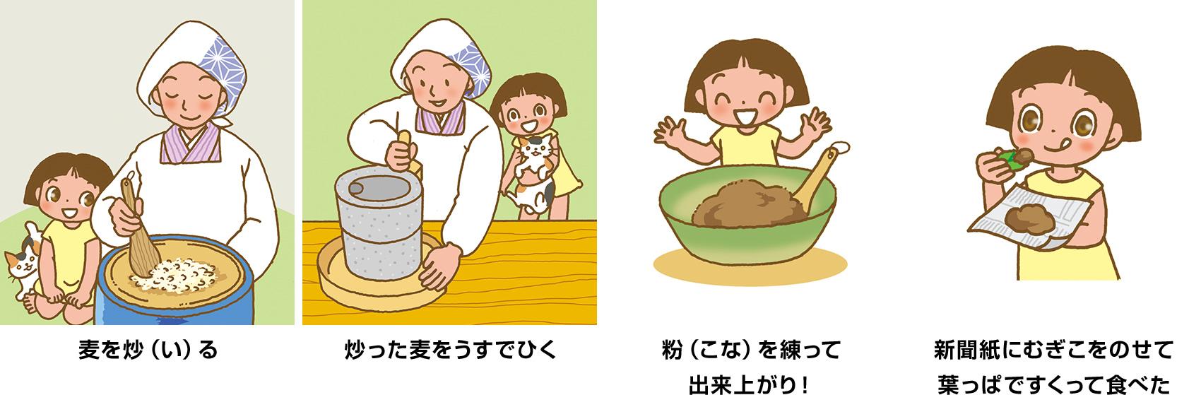 むかしの食べ物の例