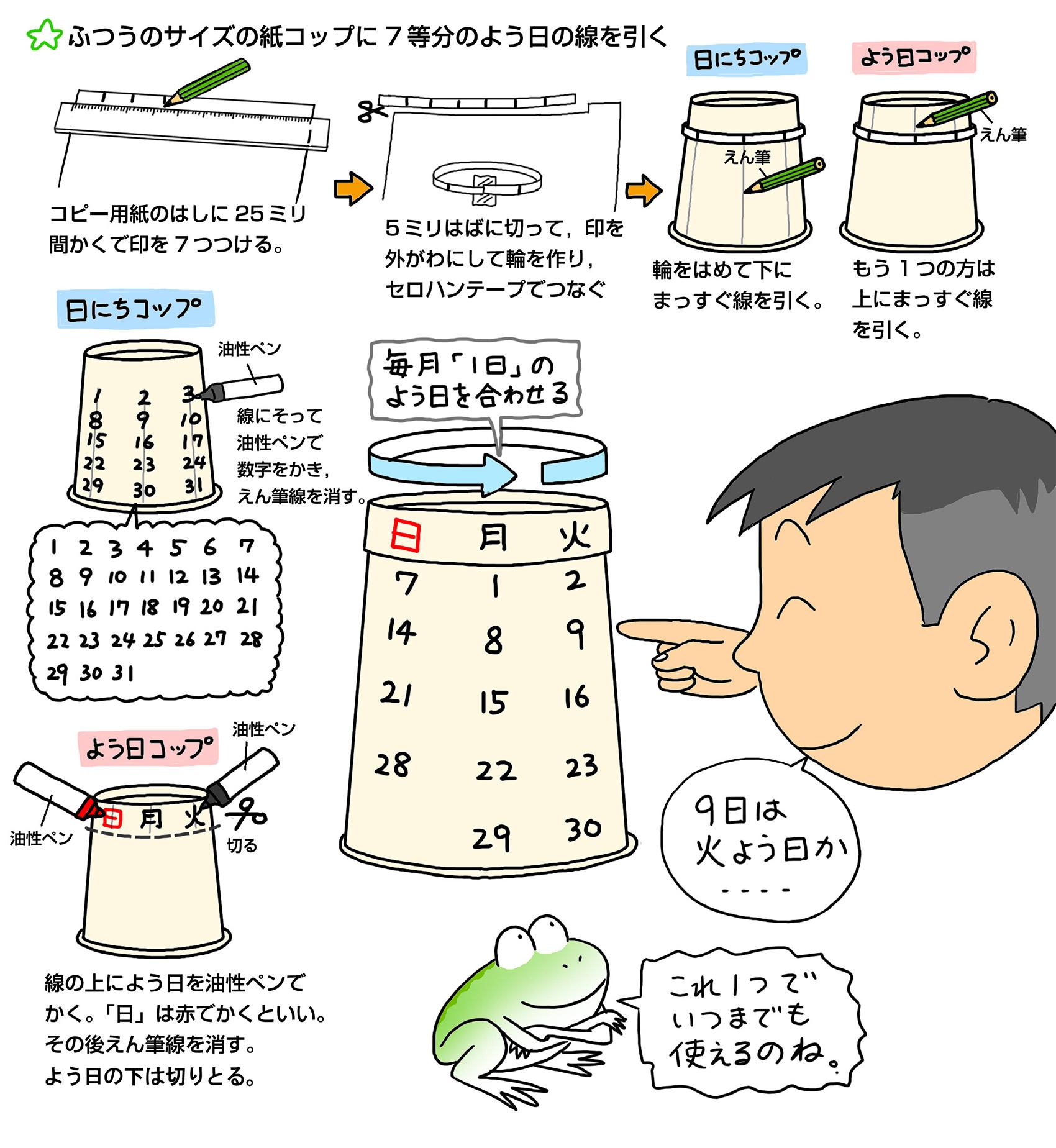 紙コップ永久(えいきゅう)カレンダー 工作 夏休み!自由研究 ...