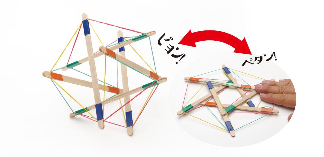 構造 テンセグリティ