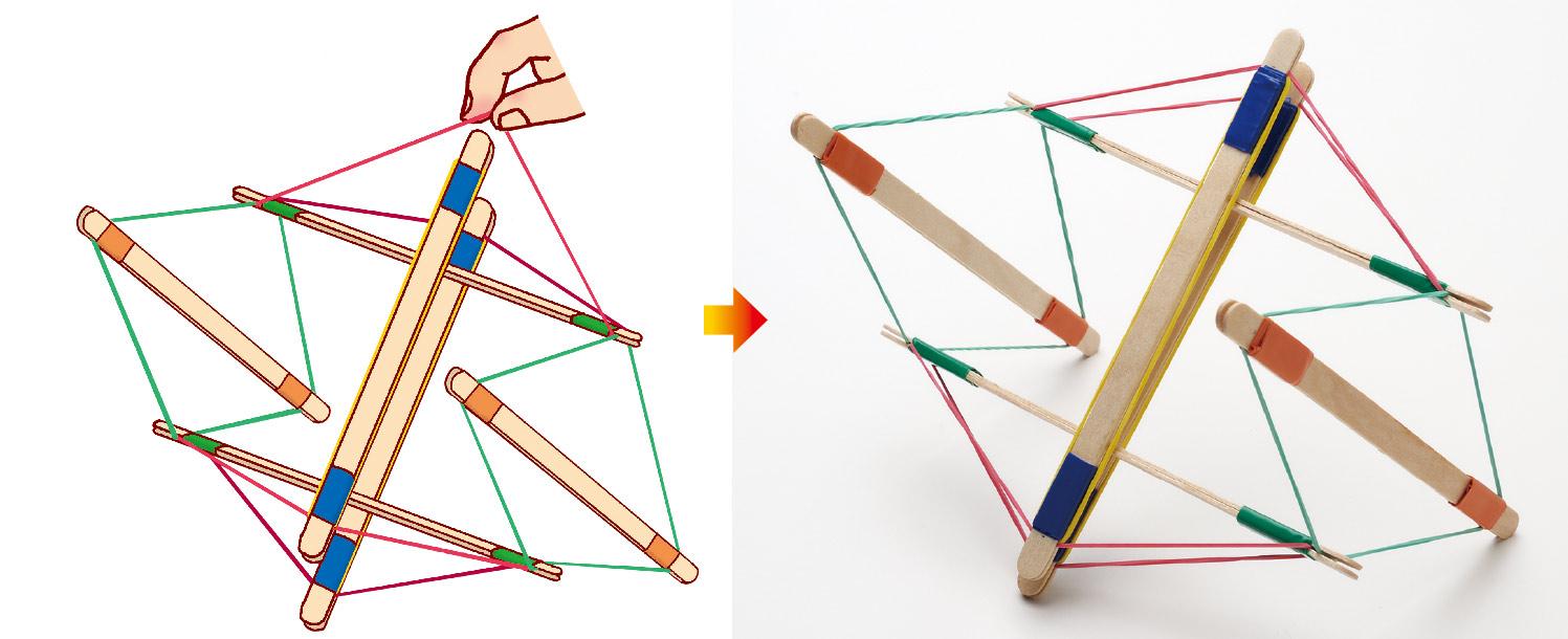 構造 は テンセグリティ と