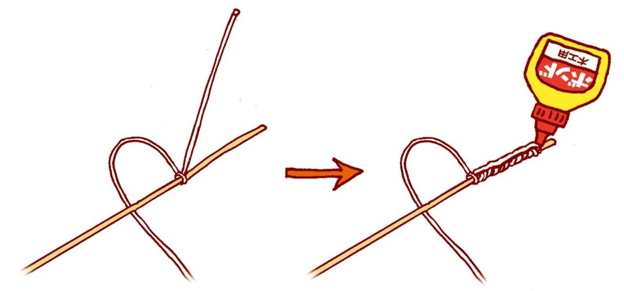 <ruby><rb>糸</rb><rp>(</rp><rt>いと</rt><rp>)</rp></ruby>を<ruby><rb>竹</rb><rp>(</rp><rt>たけ</rt><rp>)</rp></ruby>ヒゴに<ruby><rb>結</rb><rp>(</rp><rt>むす</rt><rp>)</rp></ruby>ぶ。