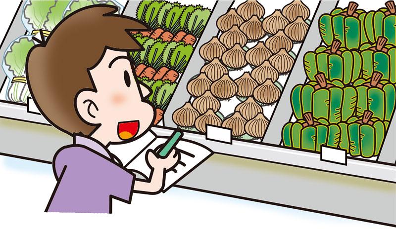 自分のすんでいる地域のスーパーの特ちょうを調べる
