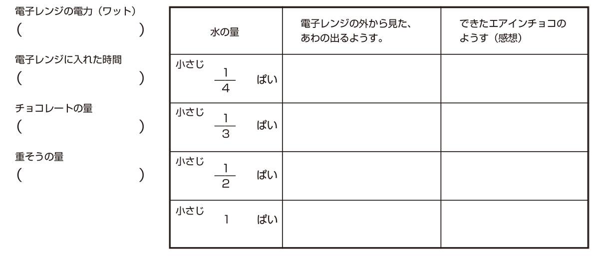 まとめの表