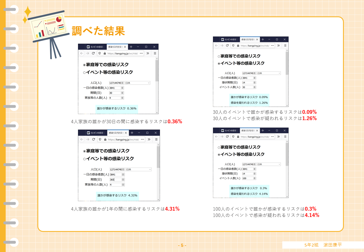 新型コロナウイルスのリスク計算機アプリ 作品画像