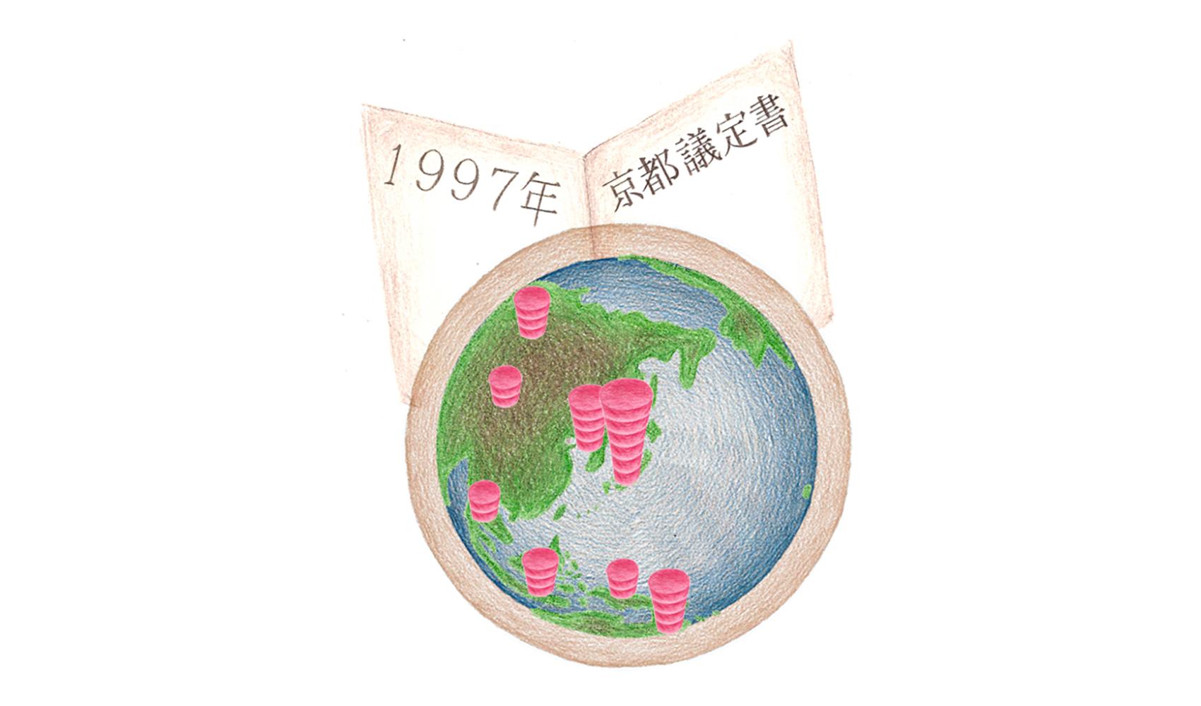 京都議定書とは何ですか?