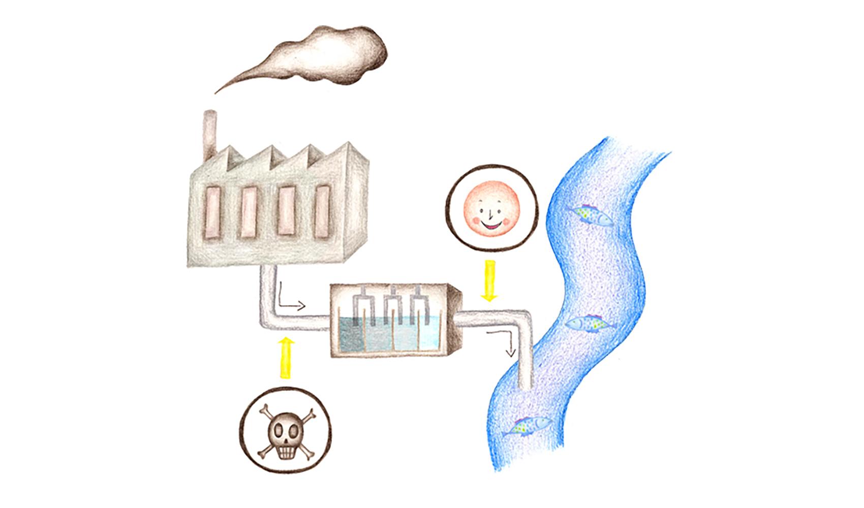 工業排水ってなんですか?