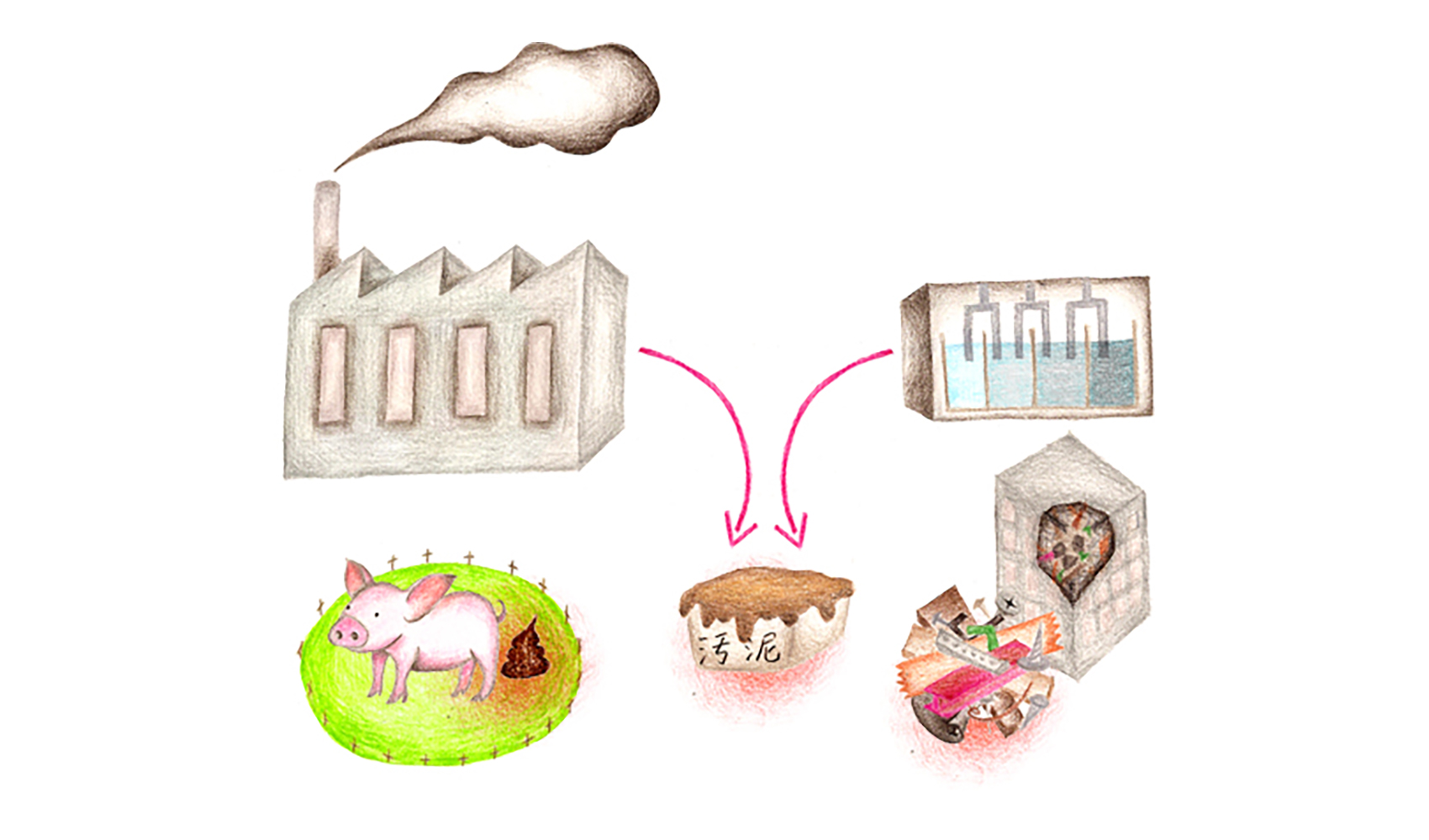 産業廃棄物って、何ですか?