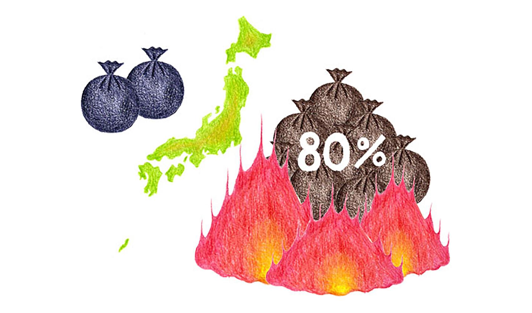 世界のゴミ焼却場の2/3が日本にあるって本当ですか?