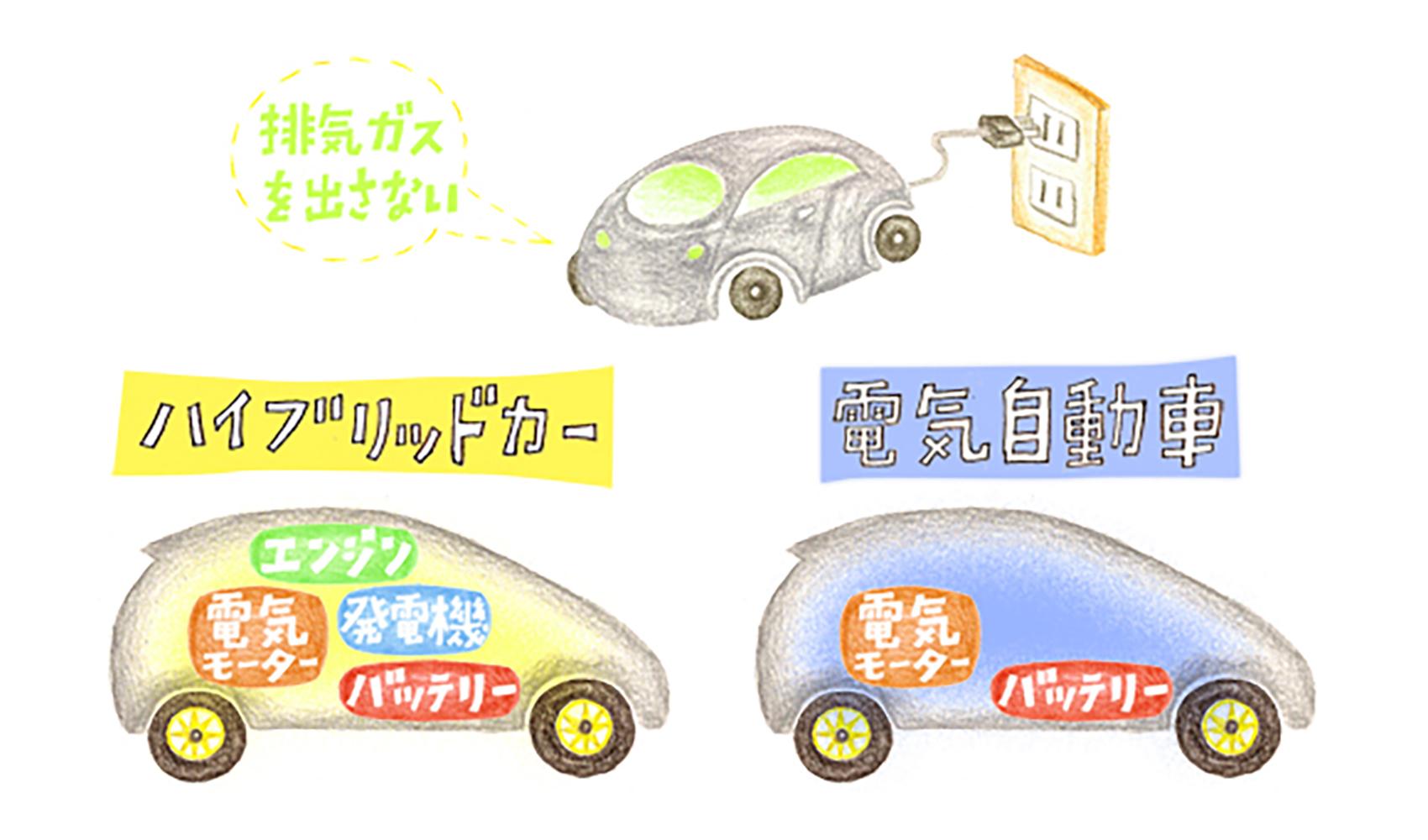 エコカーとはどんな車ですか?