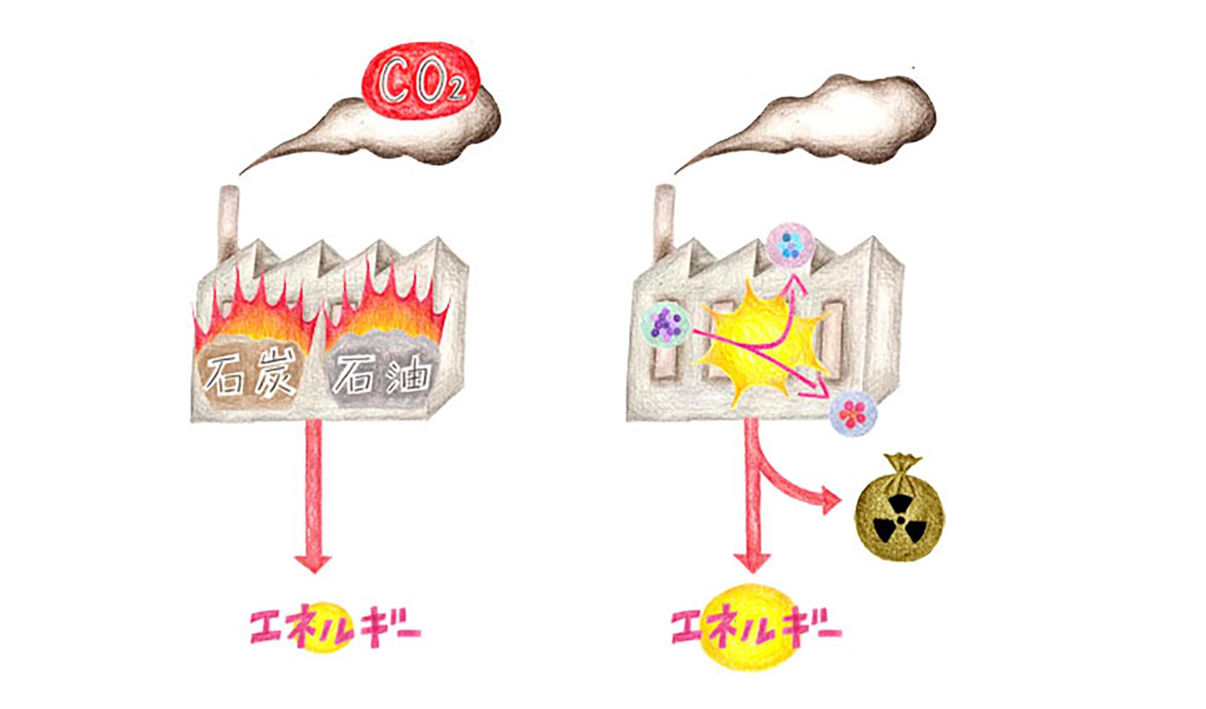 原子力発電はクリーンエネルギーなのですか?