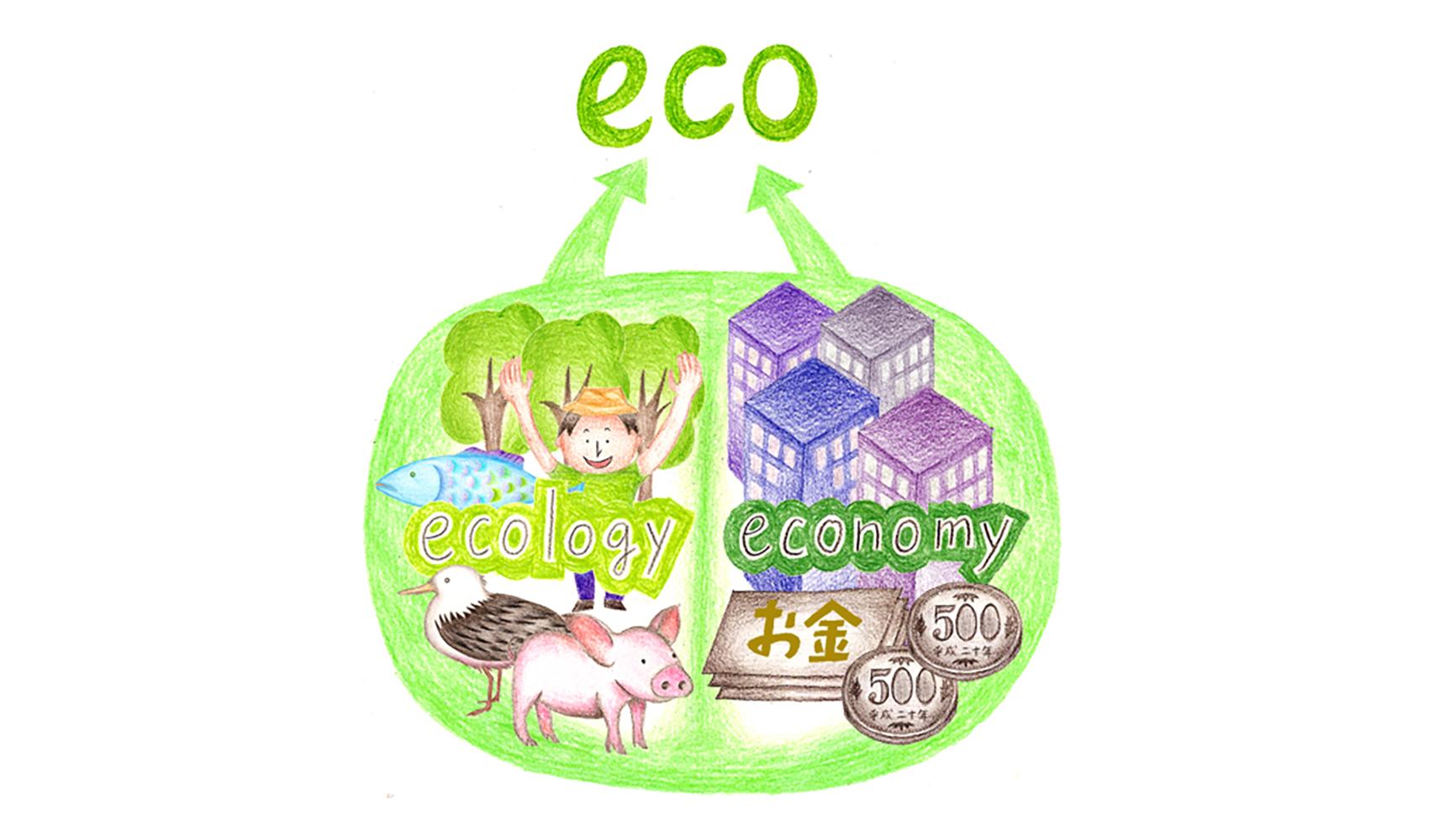 エコとはどういう意味ですか?