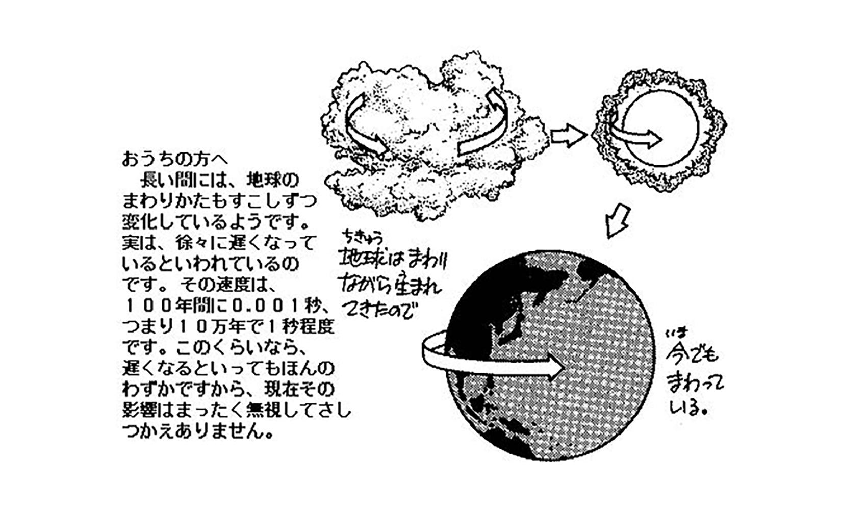 どうして地球はまわって(自転して)いるの