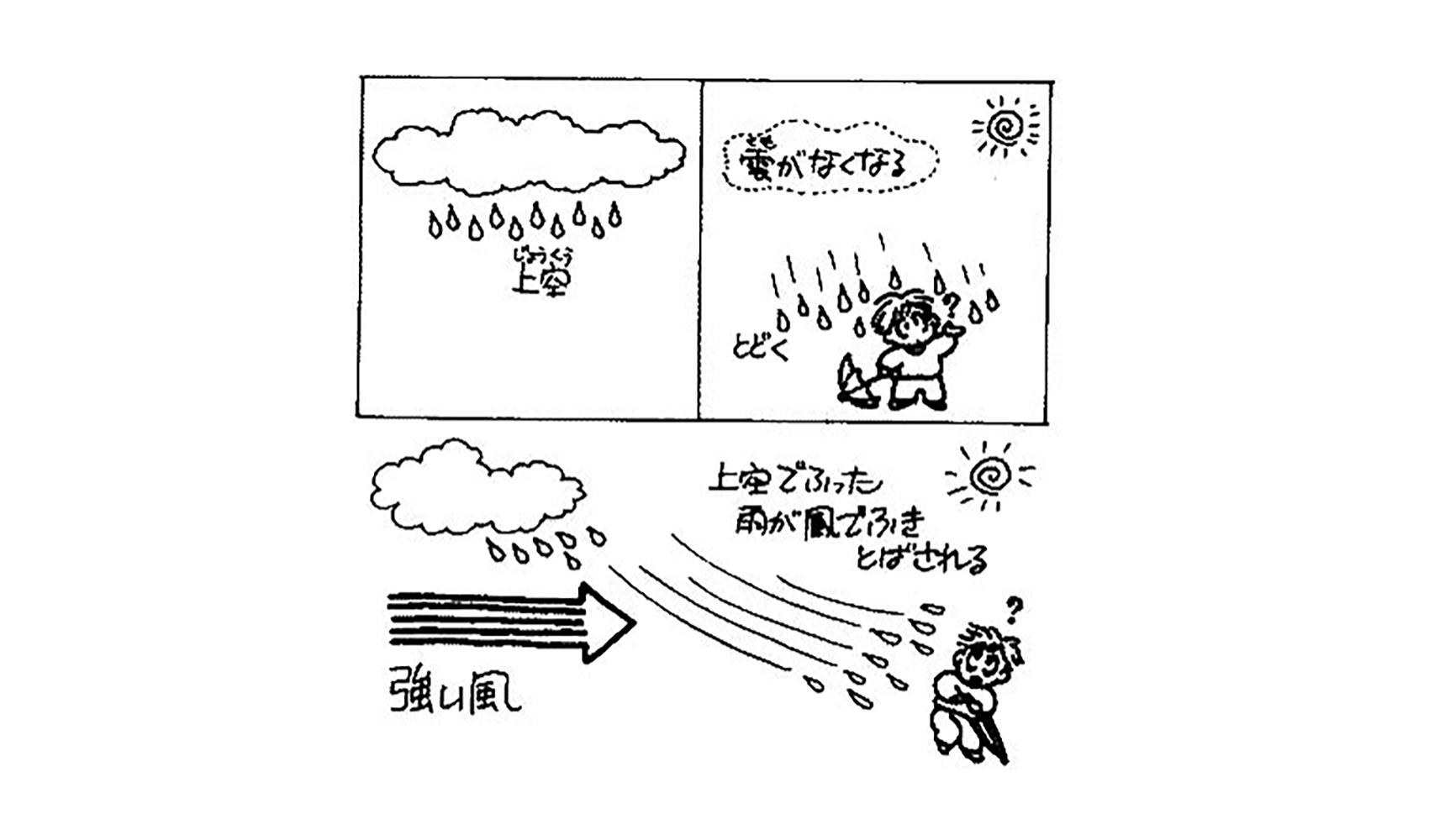 太陽が出てるのにどうして雨がふるの,天気雨はどうしてふるの