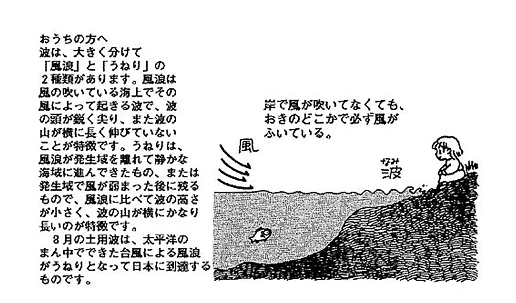 海にはどうして波があるの、波はどうやってできるの