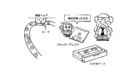 カセットテープからどうして音がでるの、どうして録音できるの