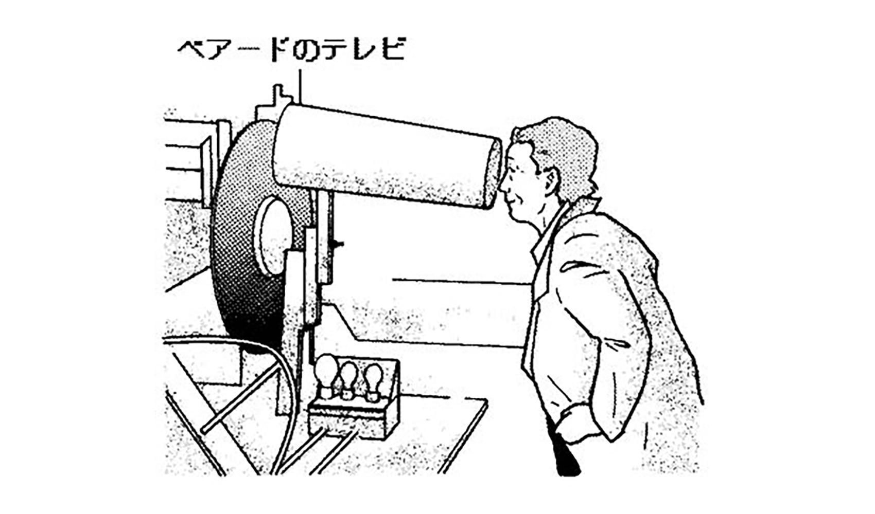テレビはいつだれが発明したの