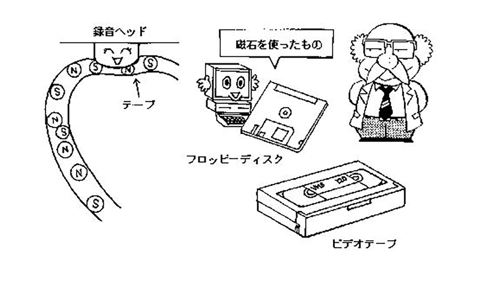 ビデオテープはどうしてテレビが録画できるの