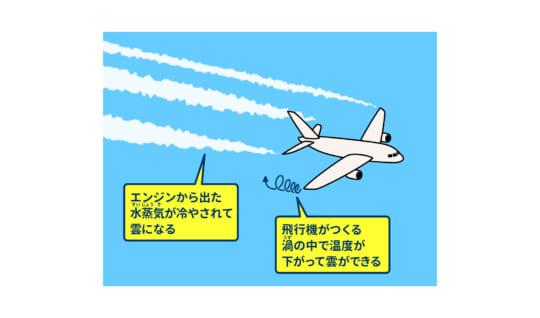 飛行機雲はどうしてできるの?