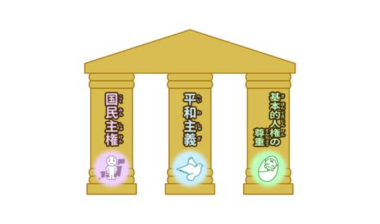 日本国憲法の「三原則」とは?