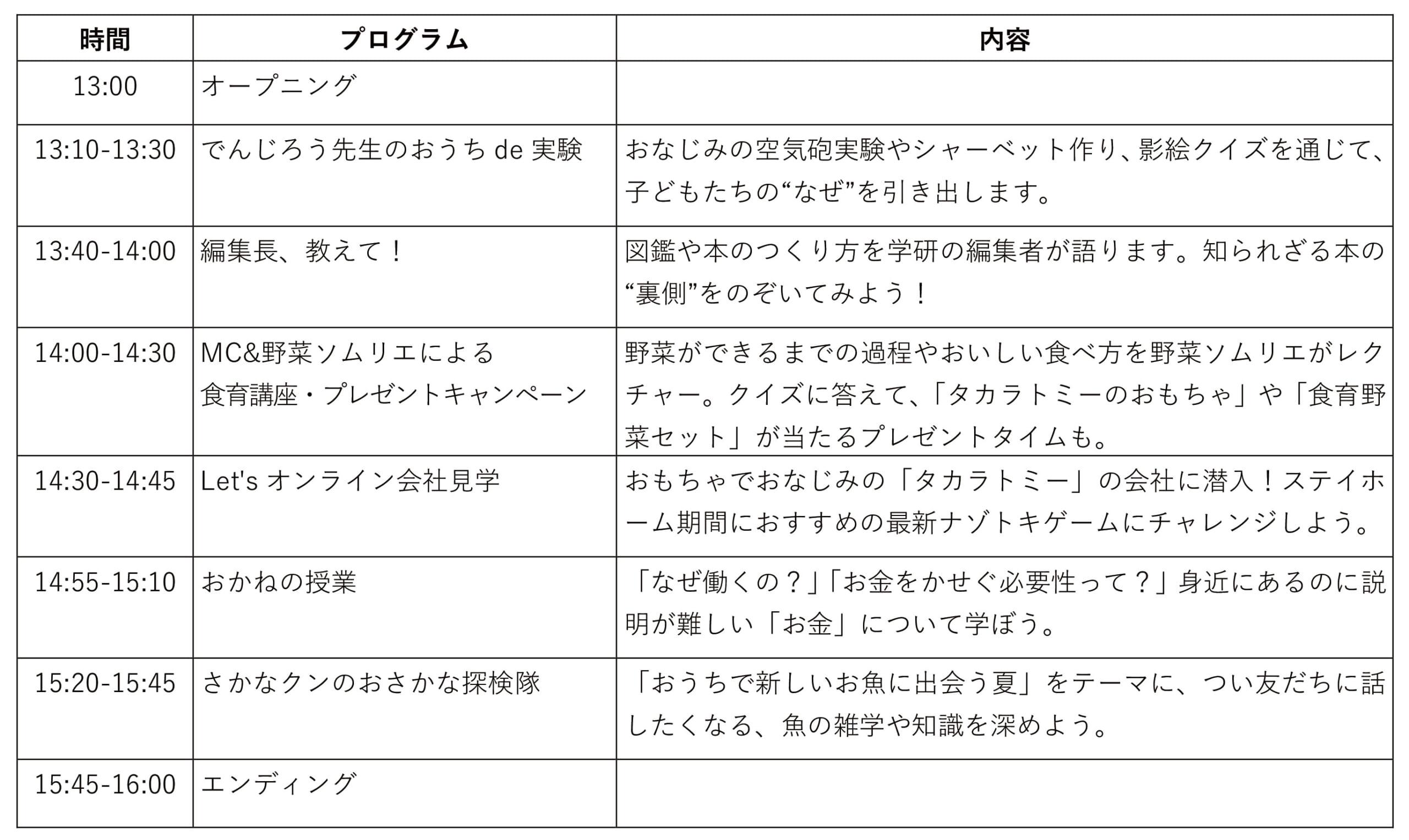 学研キッズフェス2021プログラム
